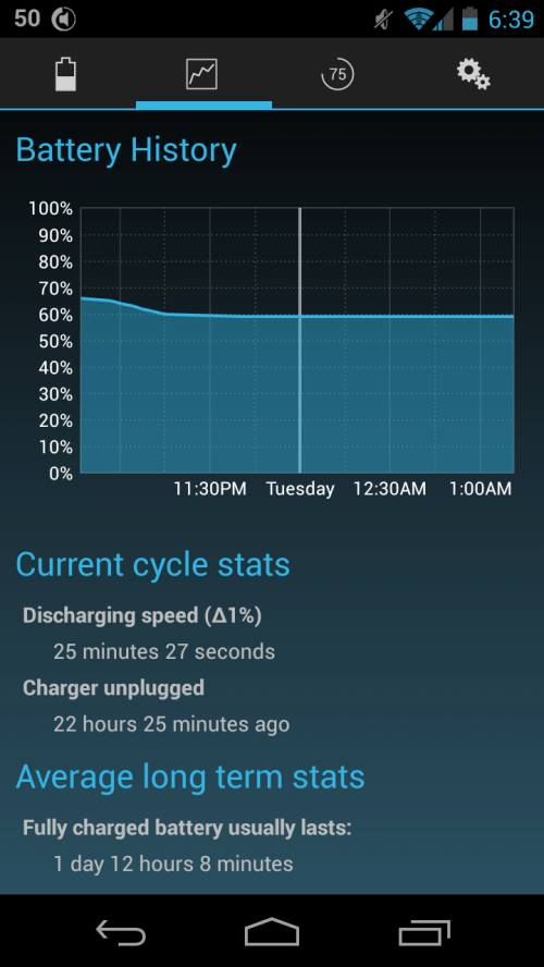22 hours off charger, now at 50%